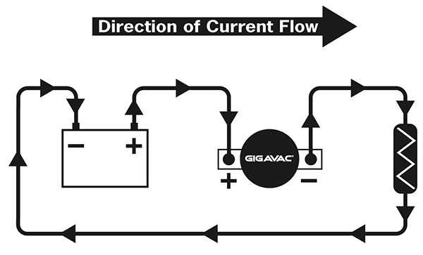 Direction of Current Flow for GIGAVAC Contactors